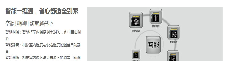 海尔变频器洗衣机电路图