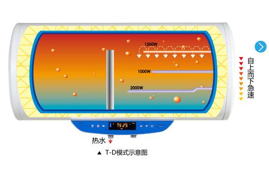 帅康(sacon)dsf-50dwa电热水器